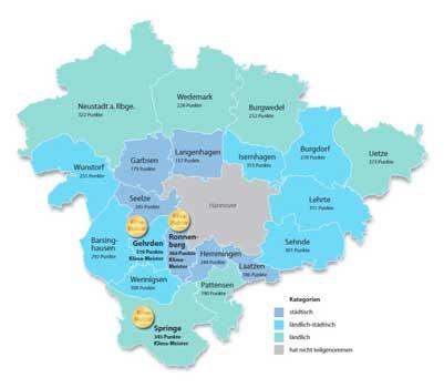 Die Kommunen der Region in ihrem Abschneiden beim Wettbewerb - Grafik: Region Hannover